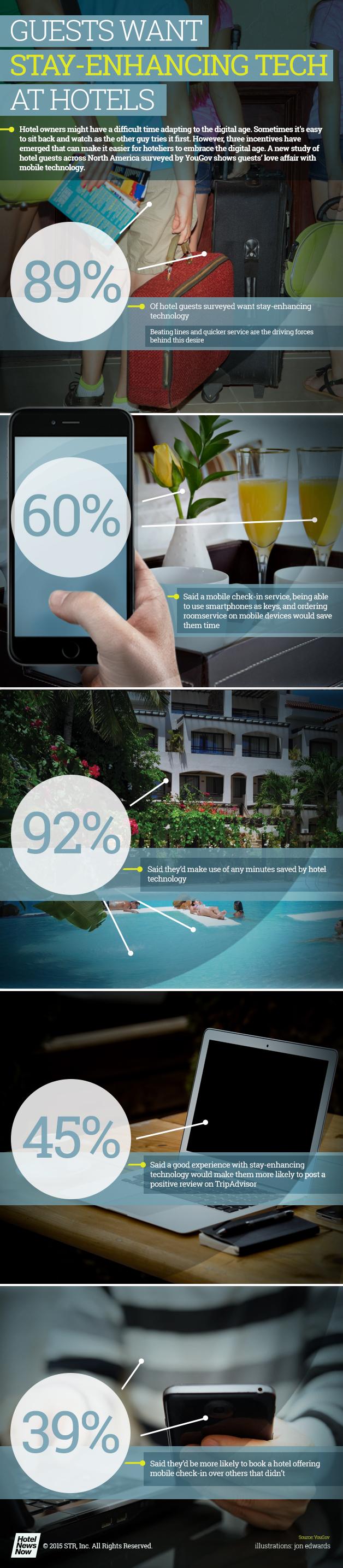 TIR_20150708_Infographic_EnhanceTech-AH,SR